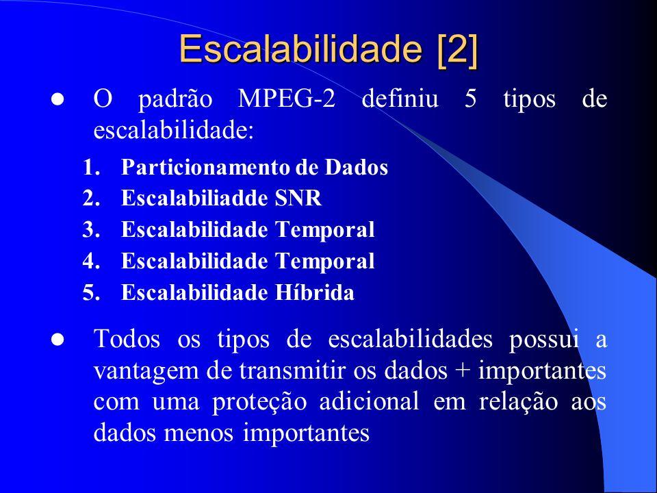 Escalabilidade [2] O padrão MPEG-2 definiu 5 tipos de escalabilidade: